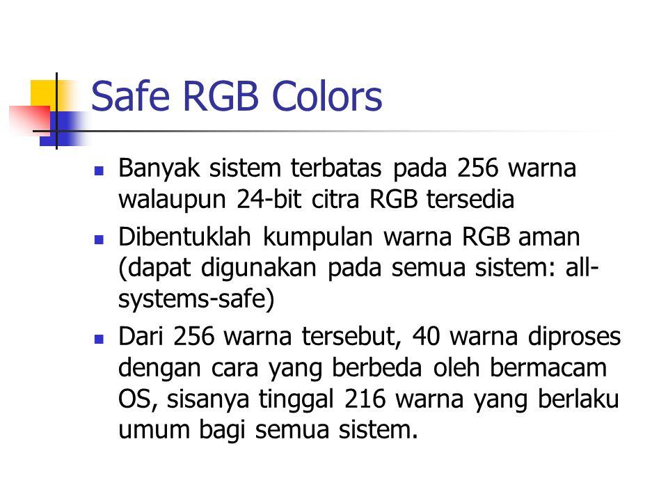 Safe RGB Colors Banyak sistem terbatas pada 256 warna walaupun 24-bit citra RGB tersedia Dibentuklah kumpulan warna RGB aman (dapat digunakan pada sem