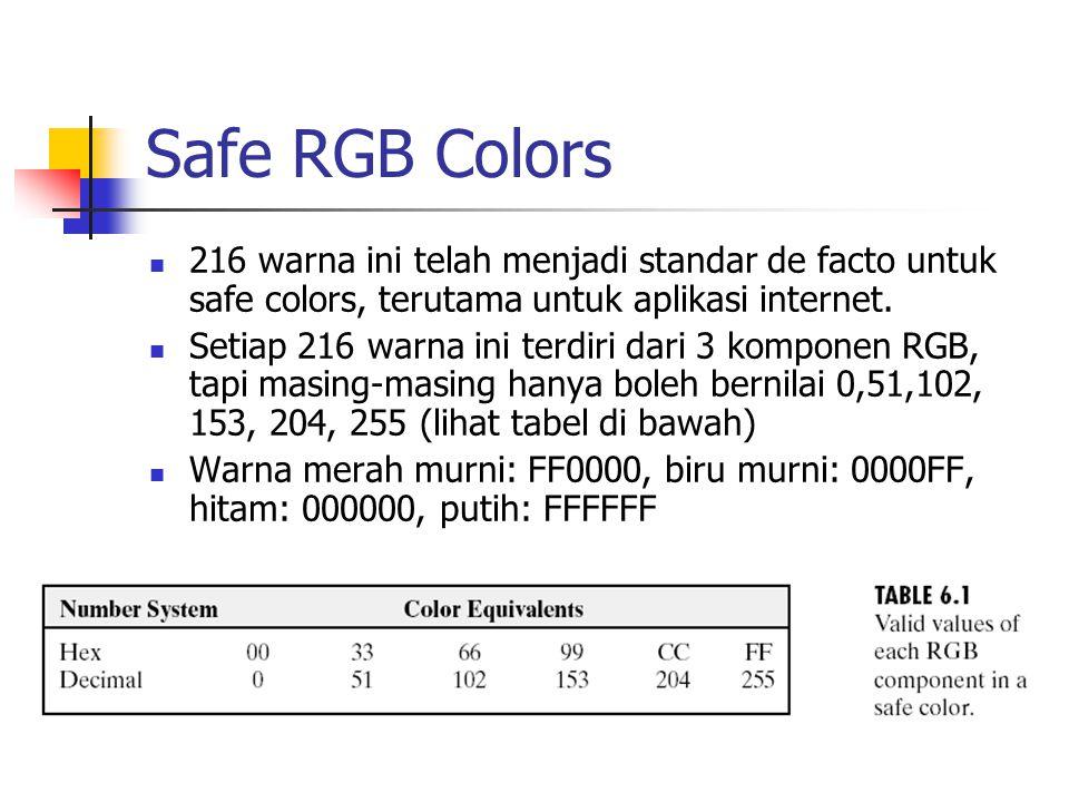 Safe RGB Colors 216 warna ini telah menjadi standar de facto untuk safe colors, terutama untuk aplikasi internet. Setiap 216 warna ini terdiri dari 3