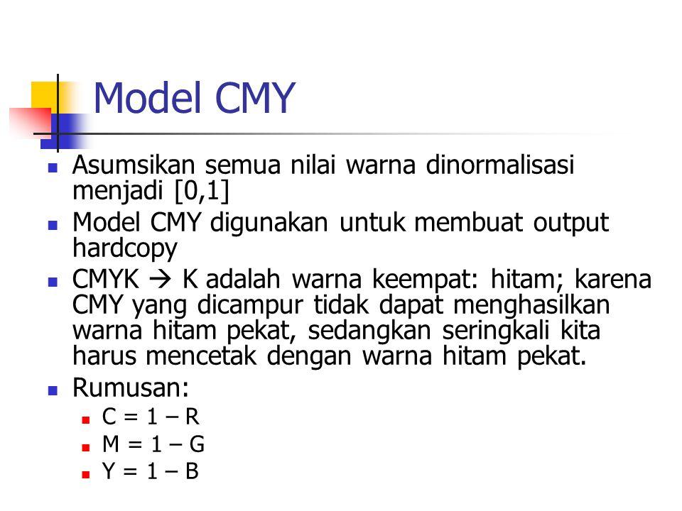 Model CMY Asumsikan semua nilai warna dinormalisasi menjadi [0,1] Model CMY digunakan untuk membuat output hardcopy CMYK  K adalah warna keempat: hit