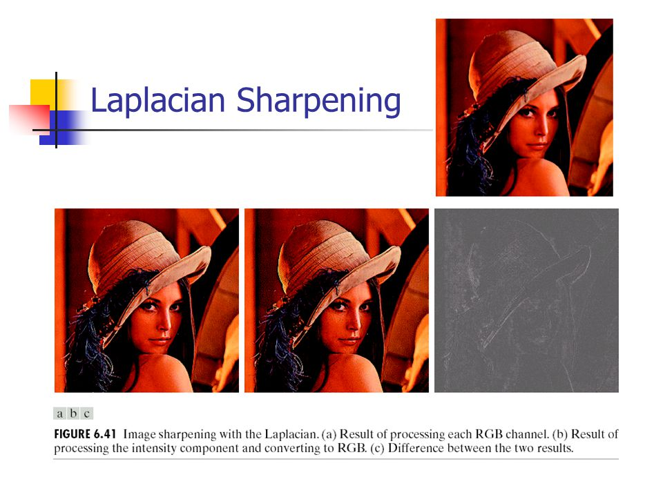 Laplacian Sharpening
