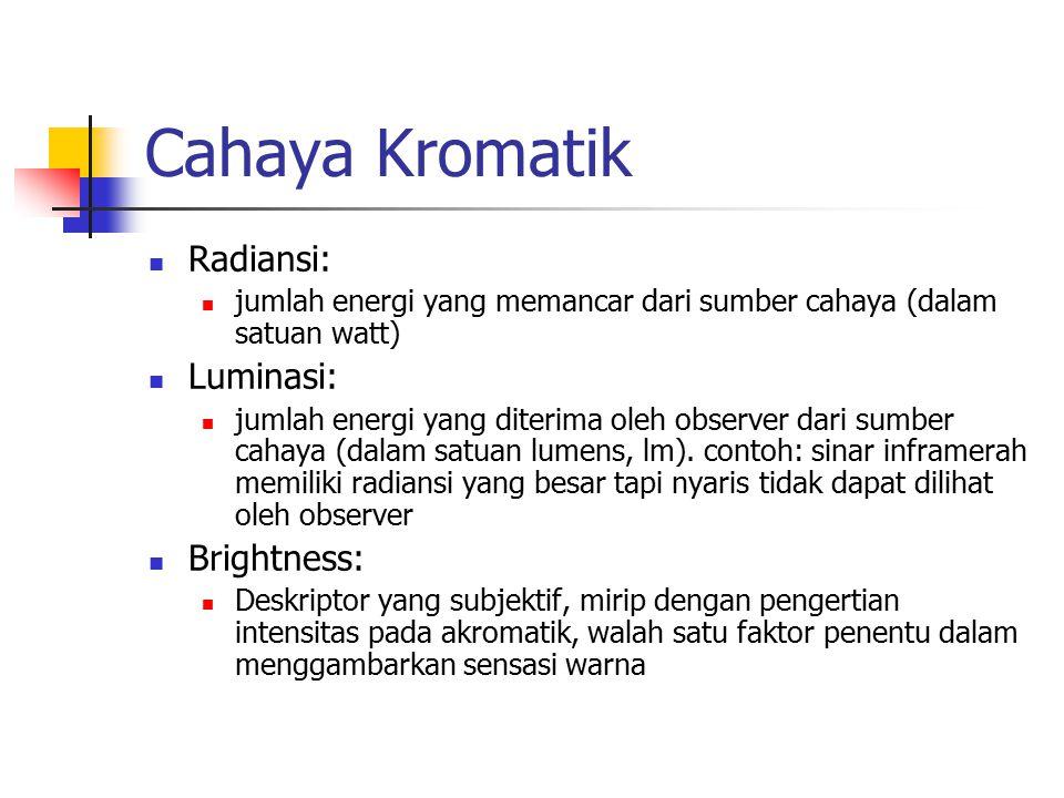Cahaya Kromatik Radiansi: jumlah energi yang memancar dari sumber cahaya (dalam satuan watt) Luminasi: jumlah energi yang diterima oleh observer dari