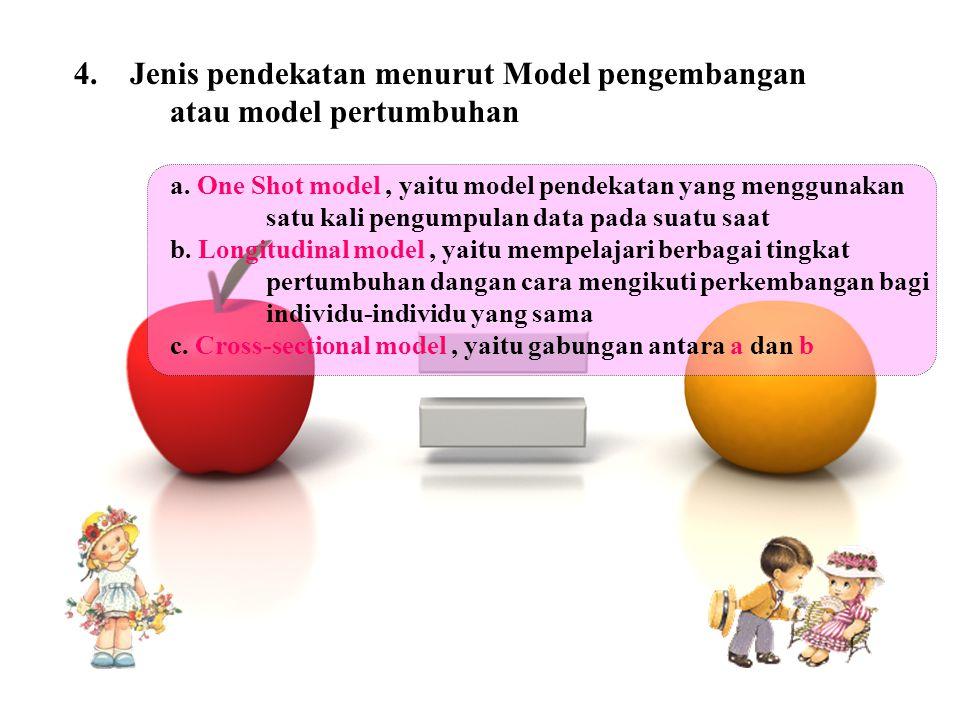 4. Jenis pendekatan menurut Model pengembangan atau model pertumbuhan a. One Shot model, yaitu model pendekatan yang menggunakan satu kali pengumpulan