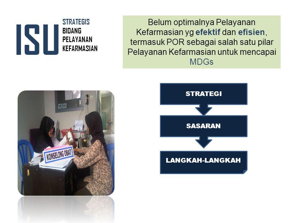 STRATEGIS BIDANG PELAYANAN KEFARMASIAN Belum optimalnya Pelayanan Kefarmasian yg efektif dan efisien, termasuk POR sebagai salah satu pilar Pelayanan