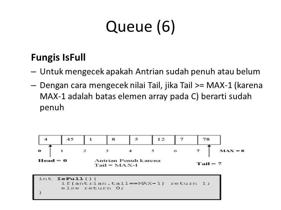 Queue (6) Fungis IsFull – Untuk mengecek apakah Antrian sudah penuh atau belum – Dengan cara mengecek nilai Tail, jika Tail >= MAX-1 (karena MAX-1 ada