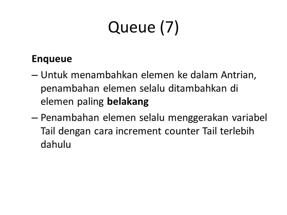 Queue (7) Enqueue – Untuk menambahkan elemen ke dalam Antrian, penambahan elemen selalu ditambahkan di elemen paling belakang – Penambahan elemen selalu menggerakan variabel Tail dengan cara increment counter Tail terlebih dahulu