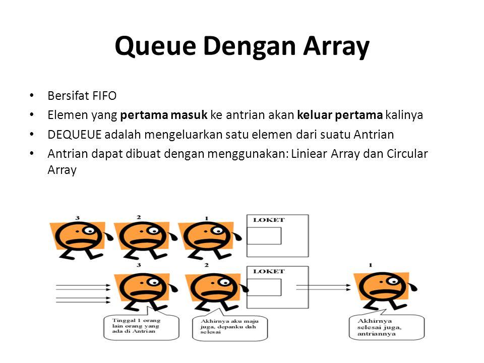 Mekanisme Queue 1.Menentukan Bentuk data (Array, Struct, Pointer) int Q[10]; 2.Menentukan jml Maksimal Queue #define MaxQ 8; const MaxQ = 8 ; 3.Menentukan 2 variable penanda (input & output) int H, T; 4.Membuat Fungsi/operasi