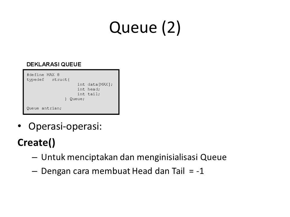 Queue (13) Tampil() – Untuk menampilkan nilai-nilai elemen Antrian – Menggunakan looping dari head s/d tail