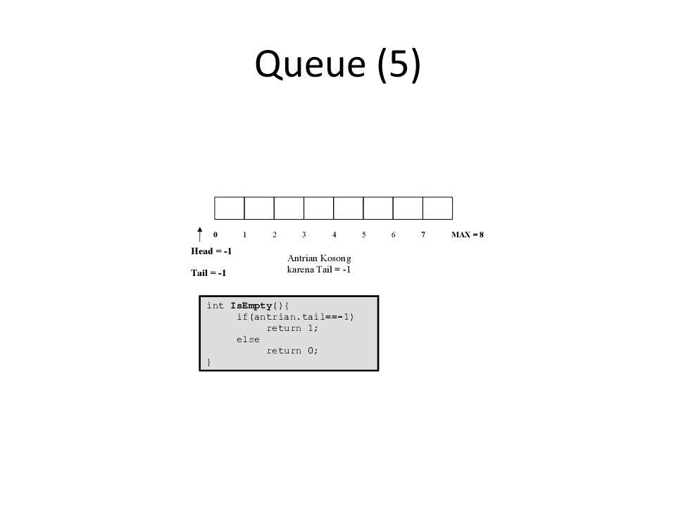 Queue (6) Fungis IsFull – Untuk mengecek apakah Antrian sudah penuh atau belum – Dengan cara mengecek nilai Tail, jika Tail >= MAX-1 (karena MAX-1 adalah batas elemen array pada C) berarti sudah penuh