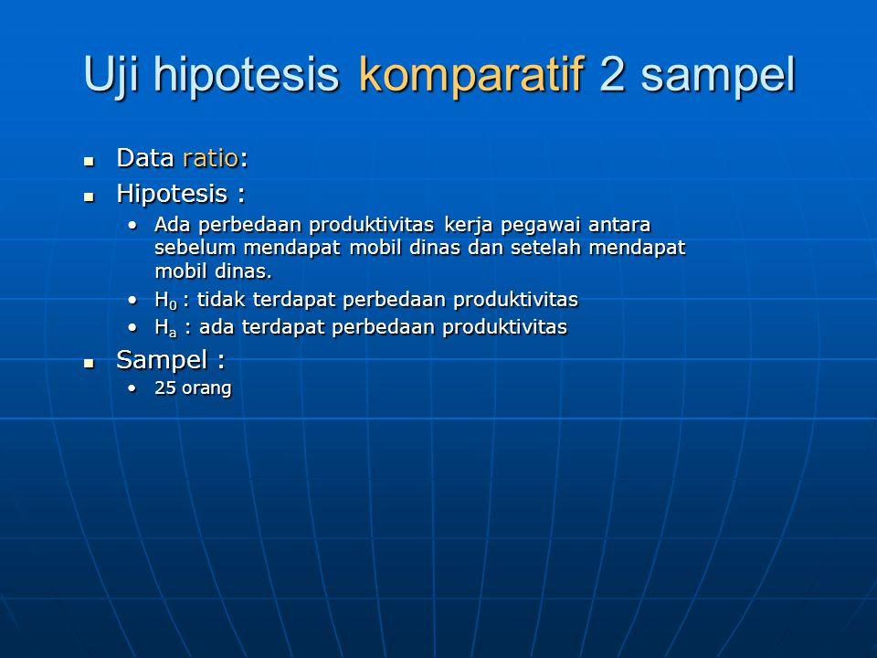 Uji hipotesis komparatif 2 sampel Data ratio: Data ratio: Hipotesis : Hipotesis : Ada perbedaan produktivitas kerja pegawai antara sebelum mendapat mobil dinas dan setelah mendapat mobil dinas.