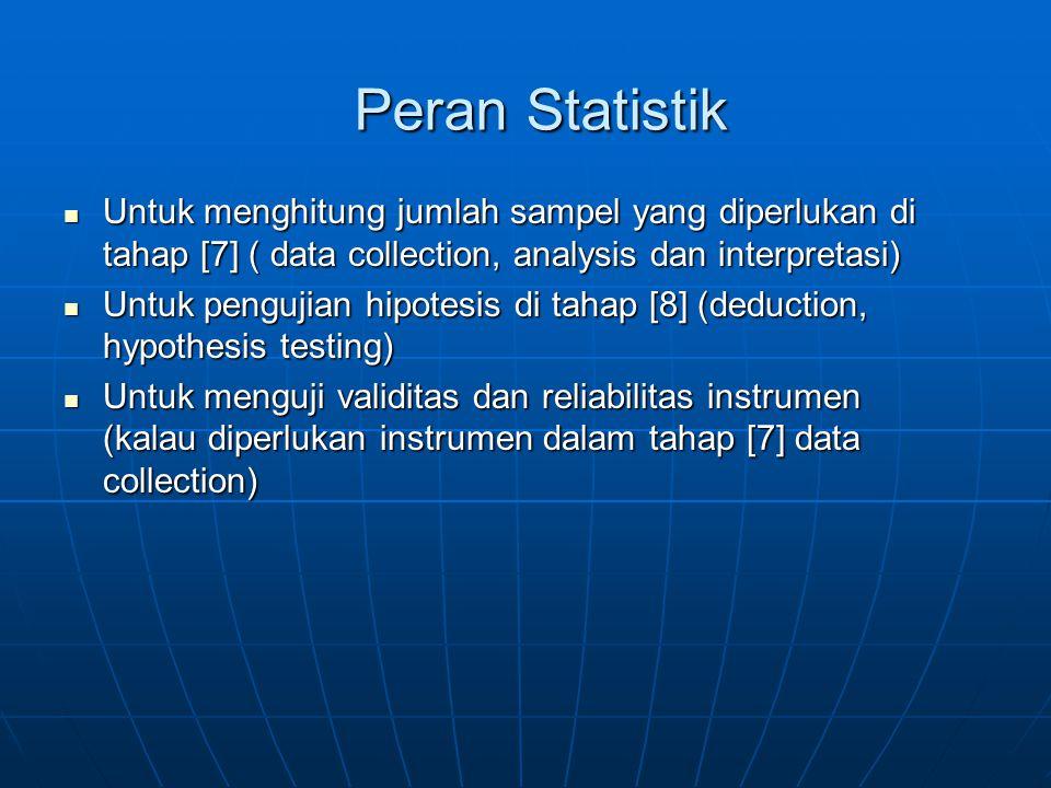 Peran Statistik Untuk menghitung jumlah sampel yang diperlukan di tahap [7] ( data collection, analysis dan interpretasi) Untuk menghitung jumlah sampel yang diperlukan di tahap [7] ( data collection, analysis dan interpretasi) Untuk pengujian hipotesis di tahap [8] (deduction, hypothesis testing) Untuk pengujian hipotesis di tahap [8] (deduction, hypothesis testing) Untuk menguji validitas dan reliabilitas instrumen (kalau diperlukan instrumen dalam tahap [7] data collection) Untuk menguji validitas dan reliabilitas instrumen (kalau diperlukan instrumen dalam tahap [7] data collection)