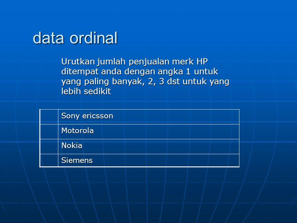 data ordinal Urutkan jumlah penjualan merk HP ditempat anda dengan angka 1 untuk yang paling banyak, 2, 3 dst untuk yang lebih sedikit Sony ericsson Motorola Nokia Siemens