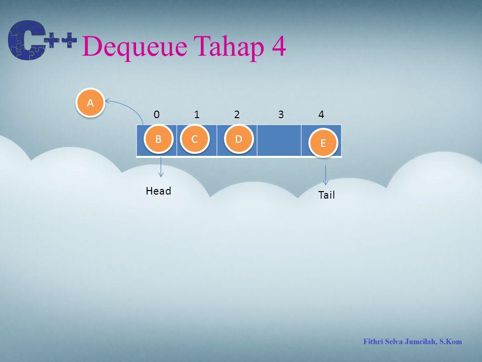 Dequeue Tahap 4 Tail 01324 D D E E C C B B A A Head