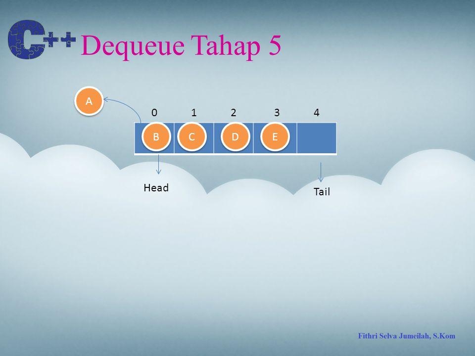 Dequeue Tahap 5 Tail 01324 D D E E C C B B A A Head