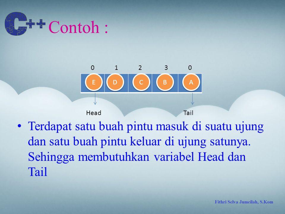 Inisialisasi TailHead 01324 Index -1 Head dan Tail =-1