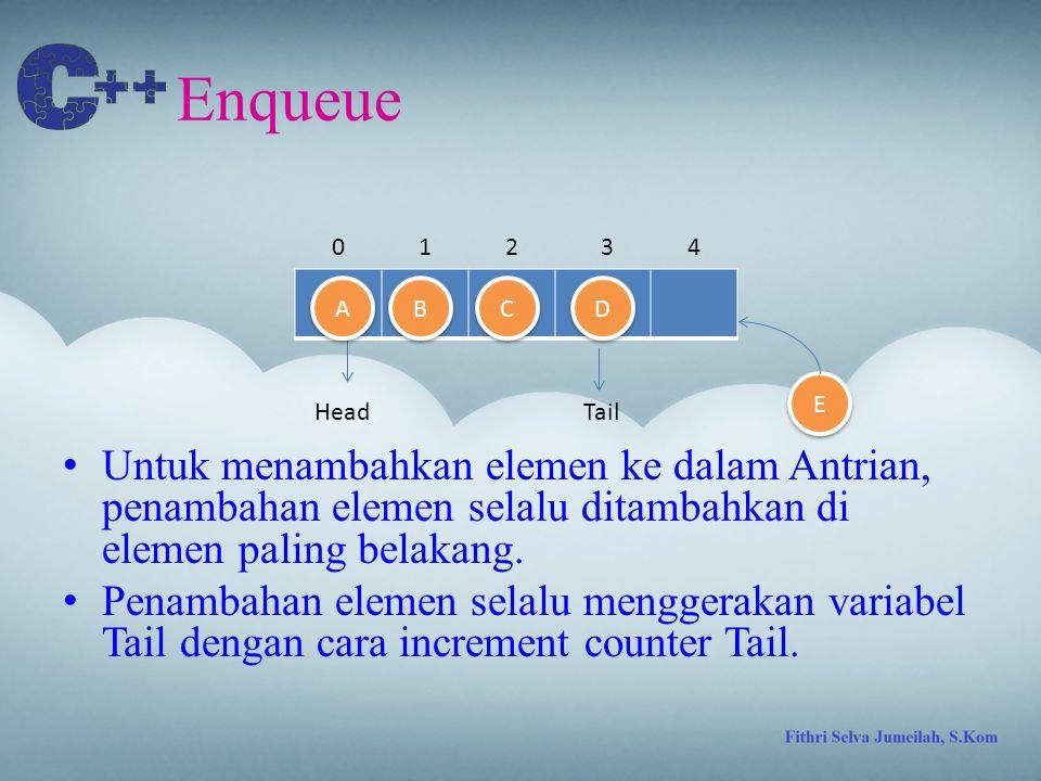 Enqueue Tail 01324 D D E E C C B B A A Head Untuk menambahkan elemen ke dalam Antrian, penambahan elemen selalu ditambahkan di elemen paling belakang.