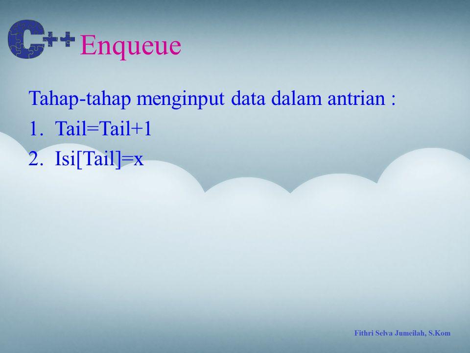 Enqueue Tahap-tahap menginput data dalam antrian : 1.Tail=Tail+1 2.Isi[Tail]=x