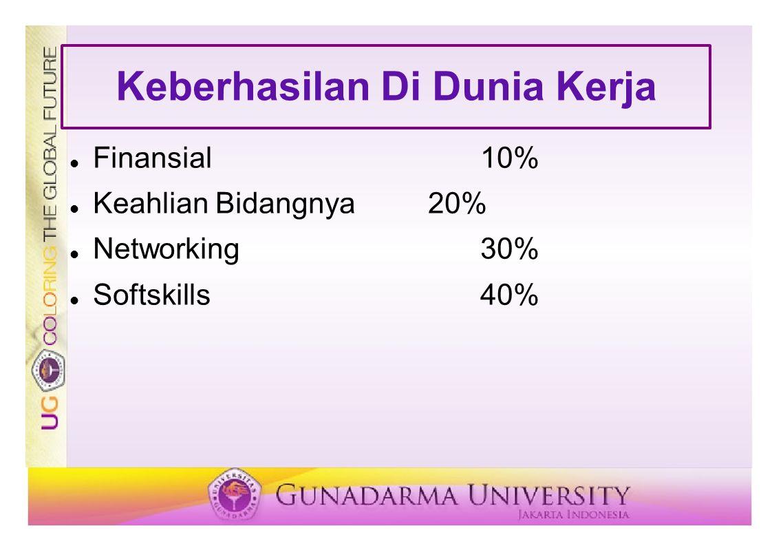Keberhasilan Di Dunia Kerja Finansial10% Keahlian Bidangnya20% Networking30% Softskills40%