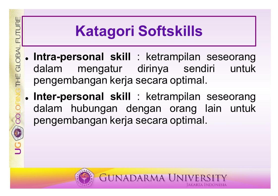Katagori Softskills Intra-personal skill : ketrampilan seseorang dalam mengatur dirinya sendiri untuk pengembangan kerja secara optimal. Inter-persona