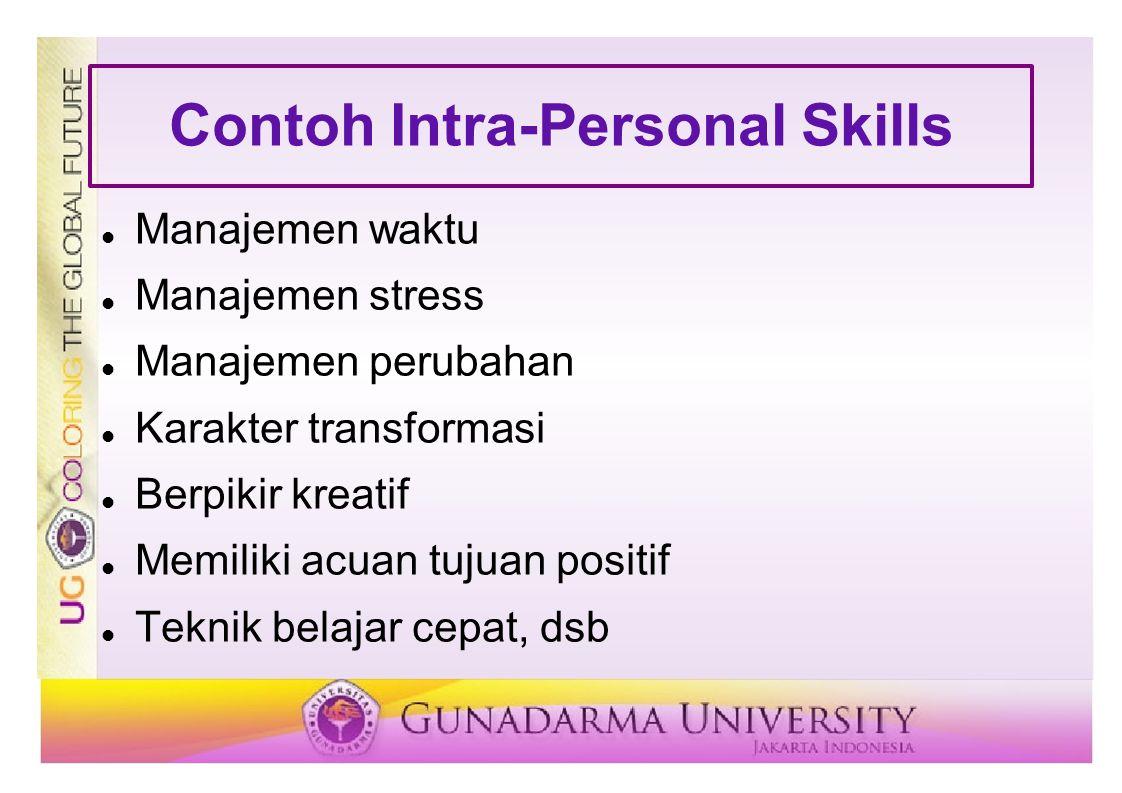 Contoh Inter-Personal Skills Kemampuan memotivasi Kemampuan memimpin Kemampuan negosiasi Kemampuan presentasi Kemampuan komunikasi Kemapuan membuat relasi Kemampuan bicara di muka umum, dsb