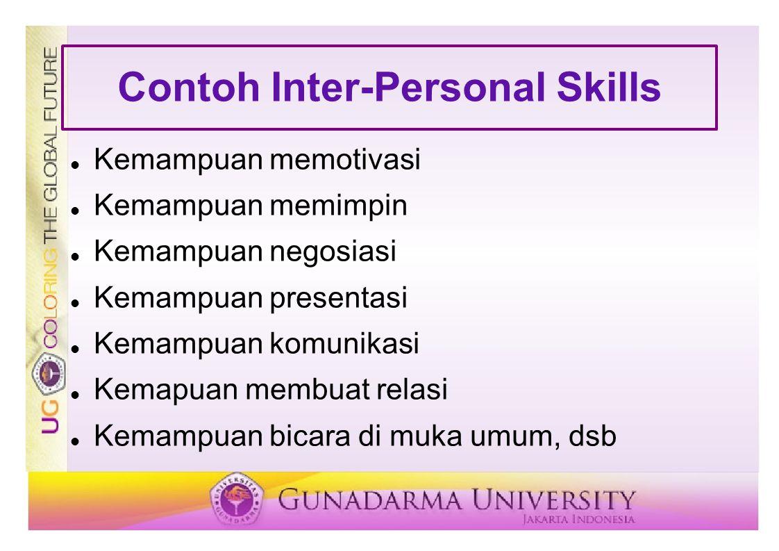 Contoh Inter-Personal Skills Kemampuan memotivasi Kemampuan memimpin Kemampuan negosiasi Kemampuan presentasi Kemampuan komunikasi Kemapuan membuat re