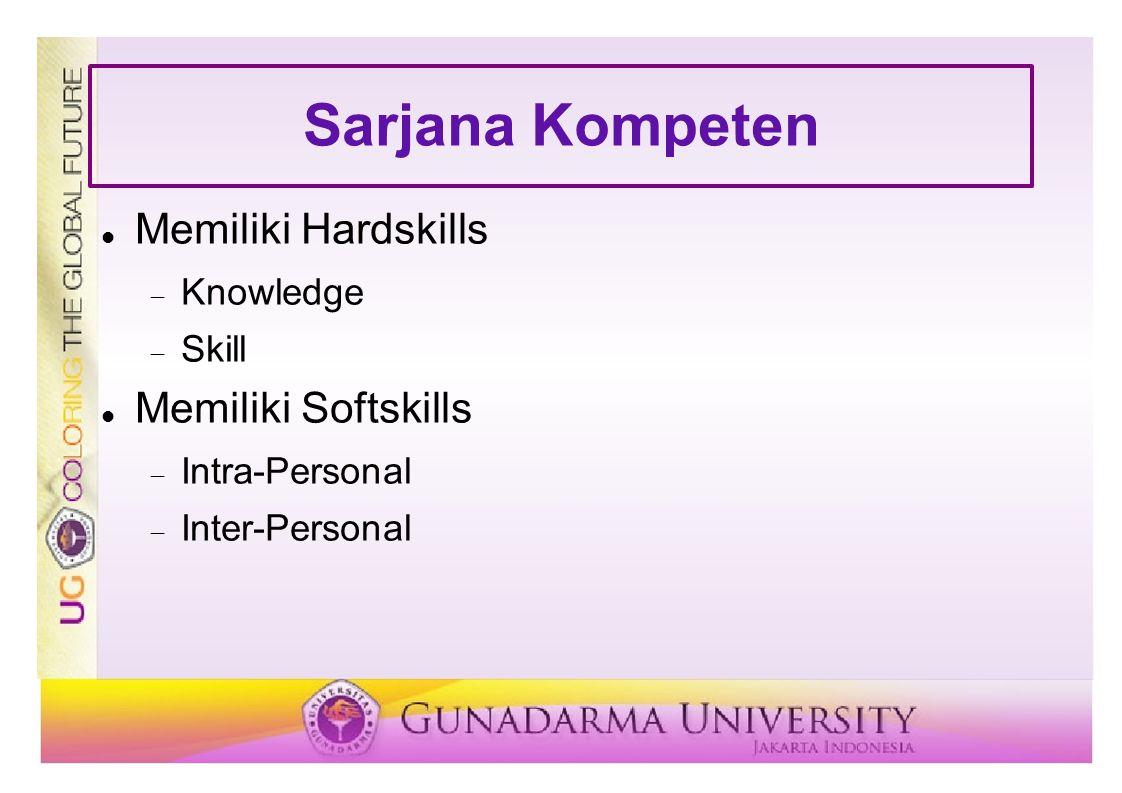 Sarjana Kompeten Memiliki Hardskills  Knowledge  Skill Memiliki Softskills  Intra-Personal  Inter-Personal