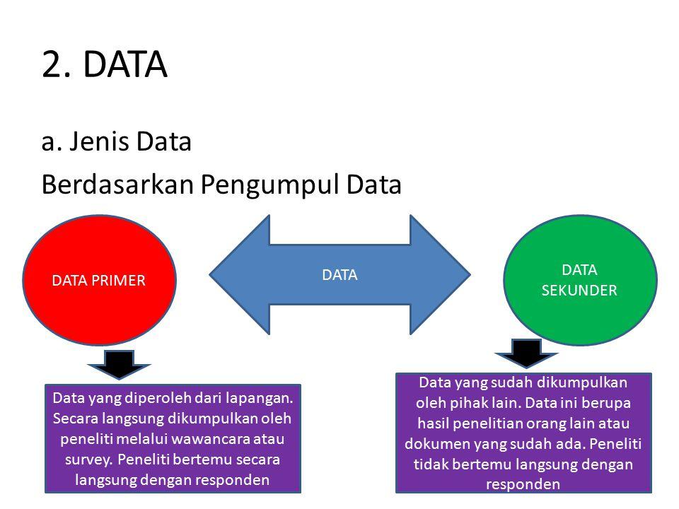 2. DATA a.