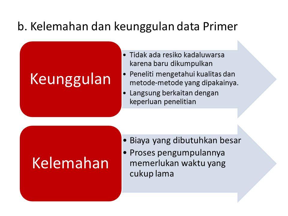 b.Kelemahan dan keunggulan data Sekunder Biaya yang dibutuhkan sangat murah.