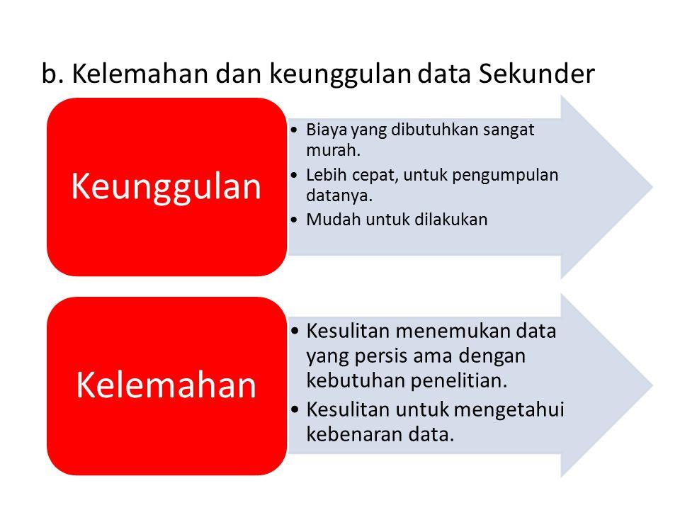 b. Kelemahan dan keunggulan data Sekunder Biaya yang dibutuhkan sangat murah.