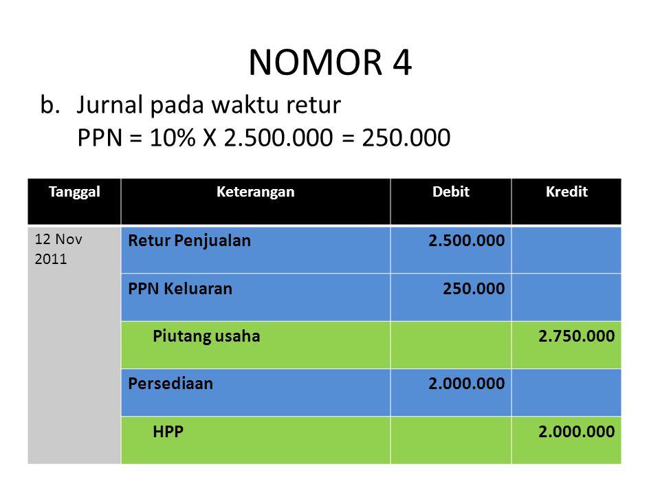 NOMOR 4 b.Jurnal pada waktu retur PPN = 10% X 2.500.000 = 250.000 TanggalKeteranganDebitKredit 12 Nov 2011 Retur Penjualan2.500.000 PPN Keluaran250.00