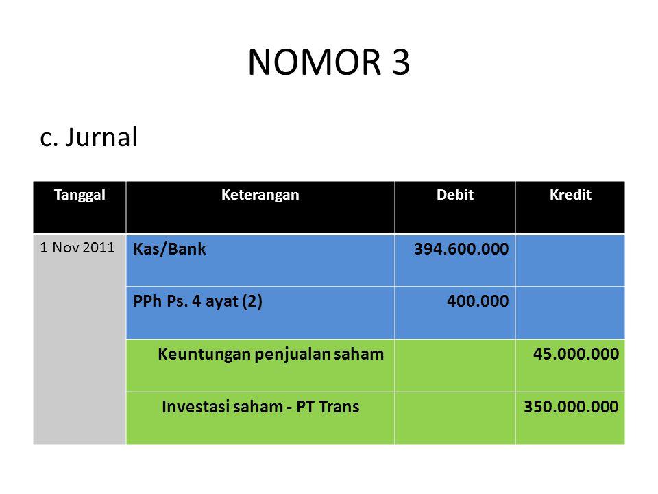 NOMOR 3 c. Jurnal TanggalKeteranganDebitKredit 1 Nov 2011 Kas/Bank394.600.000 PPh Ps. 4 ayat (2)400.000 Keuntungan penjualan saham45.000.000 Investasi