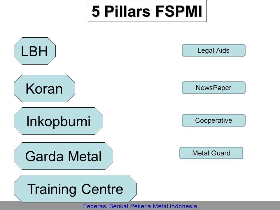 Federasi Serikat Pekerja Metal Indonesia 5 Pillars FSPMI Koran Inkopbumi LBH Garda Metal Training Centre Legal Aids NewsPaper Cooperative Metal Guard