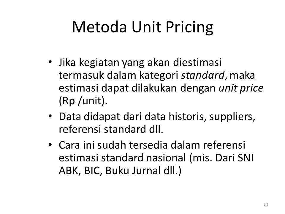 Metoda Unit Pricing Jika kegiatan yang akan diestimasi termasuk dalam kategori standard, maka estimasi dapat dilakukan dengan unit price (Rp /unit). D