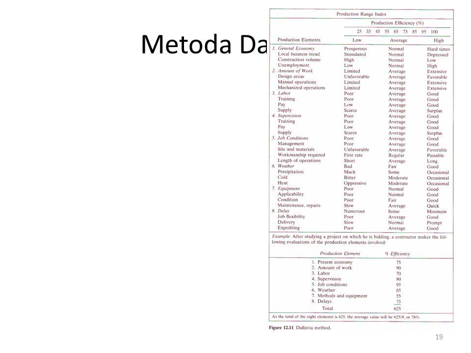 Metoda Dallavia 19