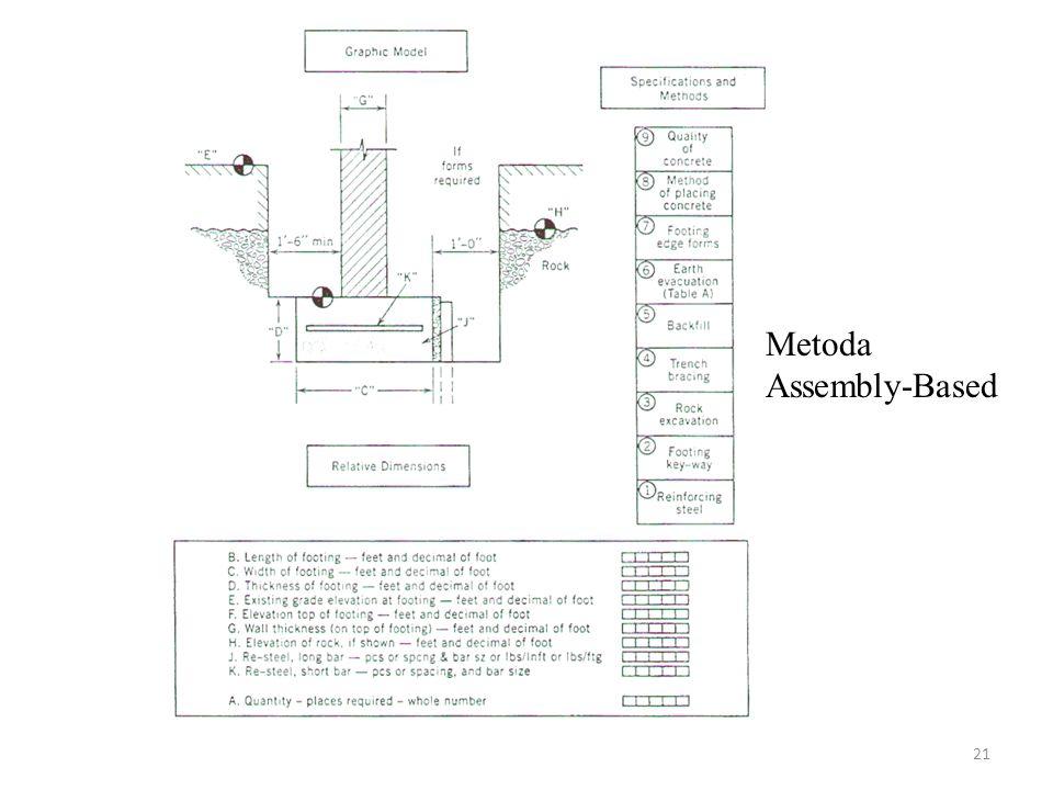 Metoda Assembly-Based 21