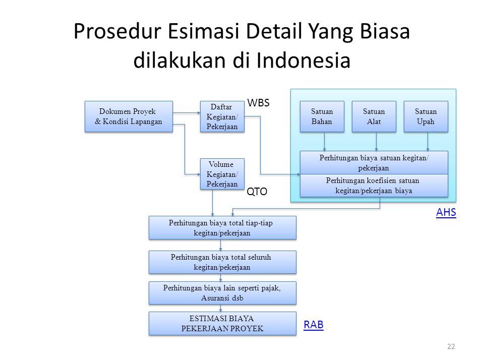 Prosedur Esimasi Detail Yang Biasa dilakukan di Indonesia Dokumen Proyek & Kondisi Lapangan Dokumen Proyek & Kondisi Lapangan Daftar Kegiatan/ Pekerja