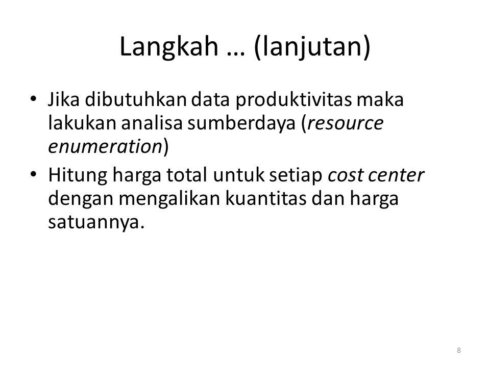Langkah … (lanjutan) Jika dibutuhkan data produktivitas maka lakukan analisa sumberdaya (resource enumeration) Hitung harga total untuk setiap cost ce