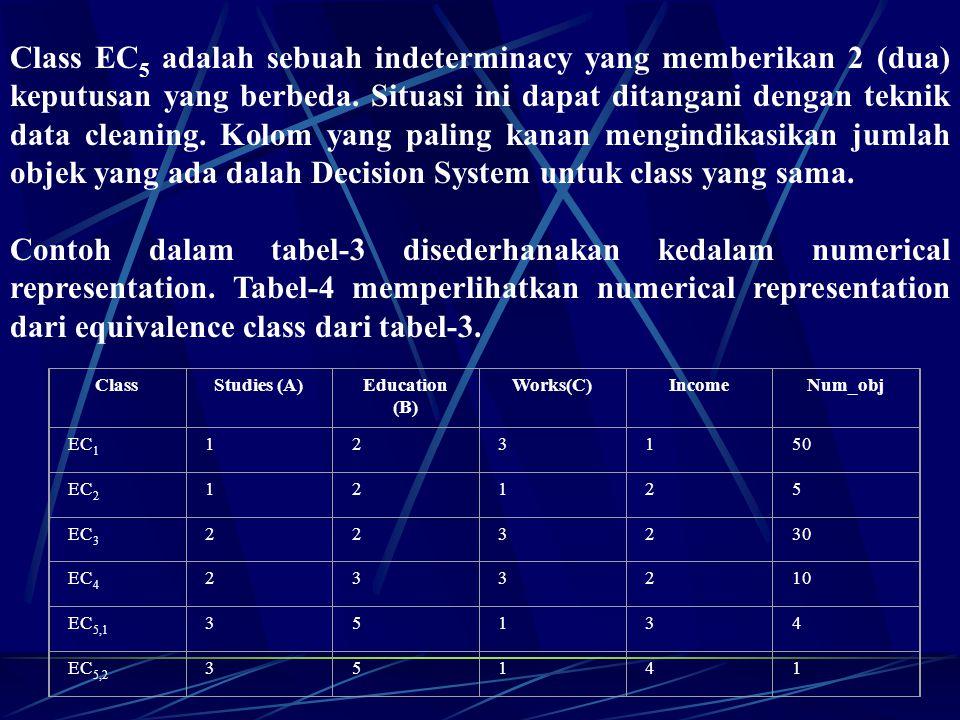 Class EC 5 adalah sebuah indeterminacy yang memberikan 2 (dua) keputusan yang berbeda. Situasi ini dapat ditangani dengan teknik data cleaning. Kolom