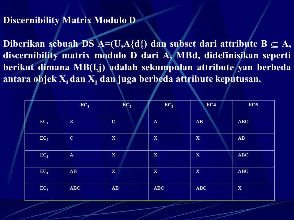 Discernibility Matrix Modulo D Diberikan sebuah DS A=(U,A{d{) dan subset dari attribute B  A, discernibility matrix modulo D dari A, MBd, didefinisik