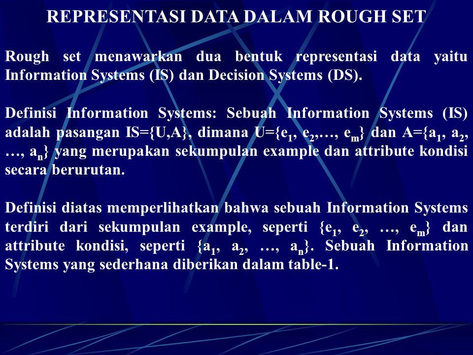 REPRESENTASI DATA DALAM ROUGH SET Rough set menawarkan dua bentuk representasi data yaitu Information Systems (IS) dan Decision Systems (DS). Definisi