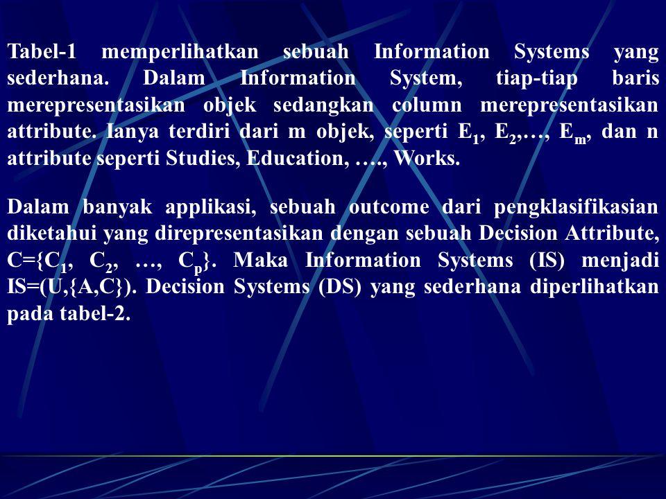 Tabel-1 memperlihatkan sebuah Information Systems yang sederhana. Dalam Information System, tiap-tiap baris merepresentasikan objek sedangkan column m