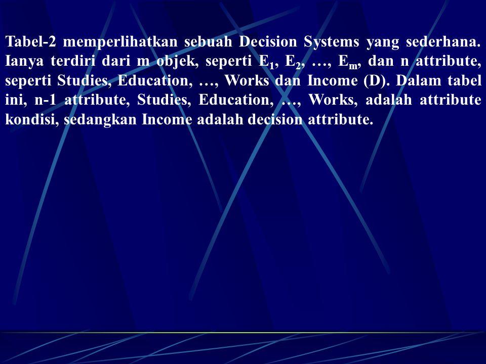 Tabel-2 memperlihatkan sebuah Decision Systems yang sederhana. Ianya terdiri dari m objek, seperti E 1, E 2, …, E m, dan n attribute, seperti Studies,