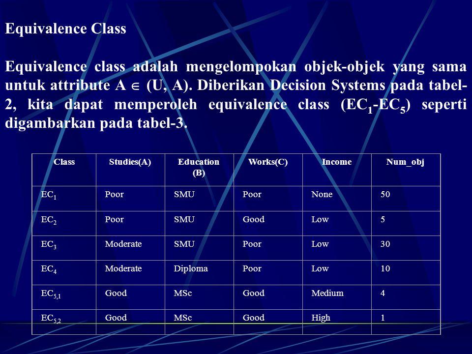 Equivalence Class Equivalence class adalah mengelompokan objek-objek yang sama untuk attribute A  (U, A). Diberikan Decision Systems pada tabel- 2, k