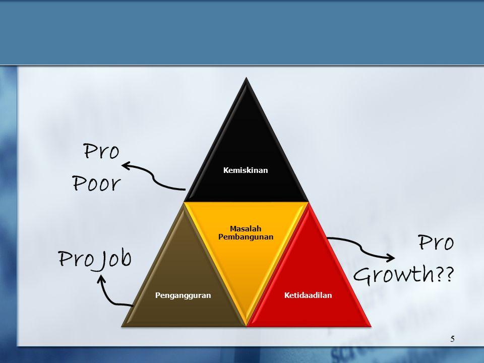 5 KemiskinanPengangguran Masalah Pembangunan Ketidaadilan Pro Poor Pro Job Pro Growth??