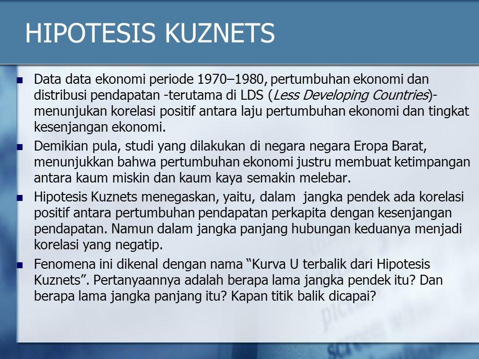 HIPOTESIS KUZNETS Data data ekonomi periode 1970–1980, pertumbuhan ekonomi dan distribusi pendapatan -terutama di LDS (Less Developing Countries)- men