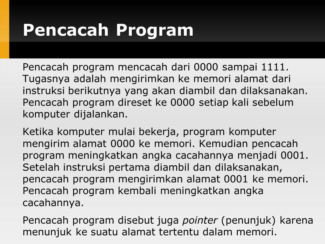 Pencacah Program Pencacah program mencacah dari 0000 sampai 1111.
