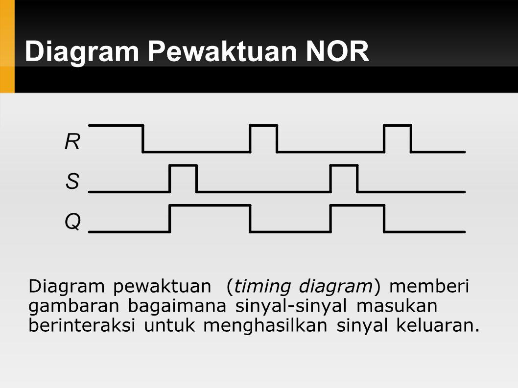 Diagram Pewaktuan NOR Diagram pewaktuan (timing diagram) memberi gambaran bagaimana sinyal-sinyal masukan berinteraksi untuk menghasilkan sinyal kelua
