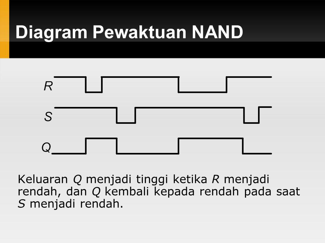 Diagram Pewaktuan NAND Keluaran Q menjadi tinggi ketika R menjadi rendah, dan Q kembali kepada rendah pada saat S menjadi rendah.