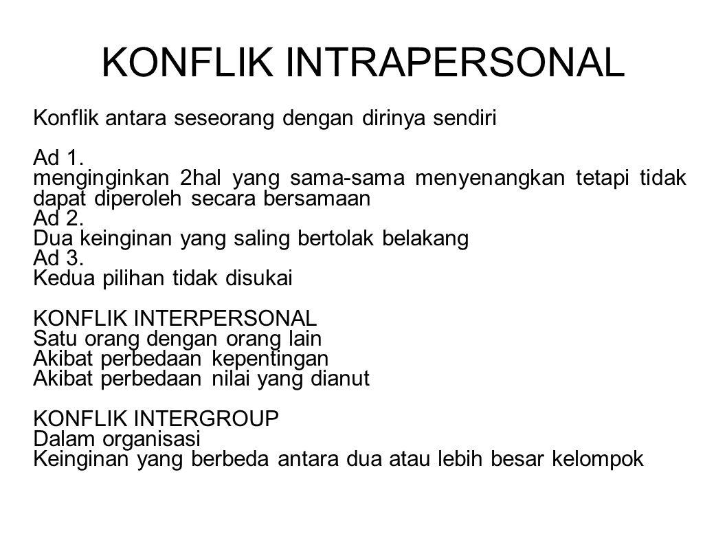 KONFLIK INTRAPERSONAL Konflik antara seseorang dengan dirinya sendiri Ad 1.