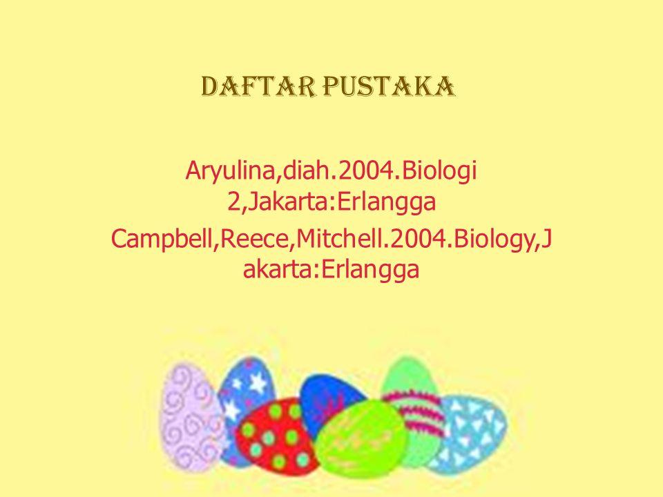DAFTAR PUSTAKA Aryulina,diah.2004.Biologi 2,Jakarta:Erlangga Campbell,Reece,Mitchell.2004.Biology,J akarta:Erlangga