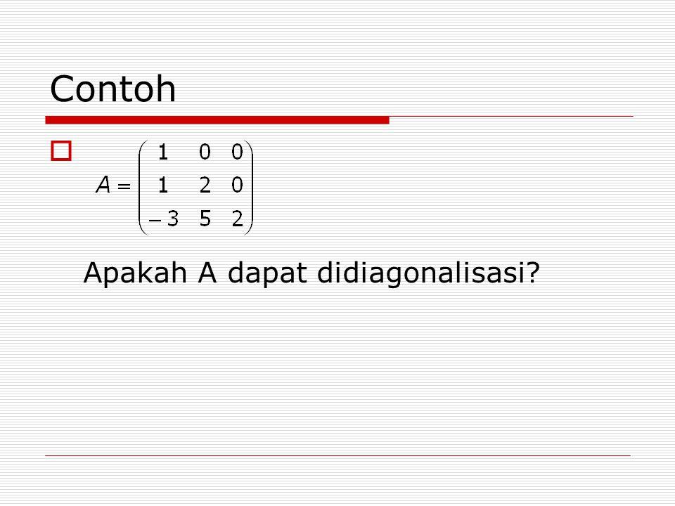 Contoh  Apakah A dapat didiagonalisasi?